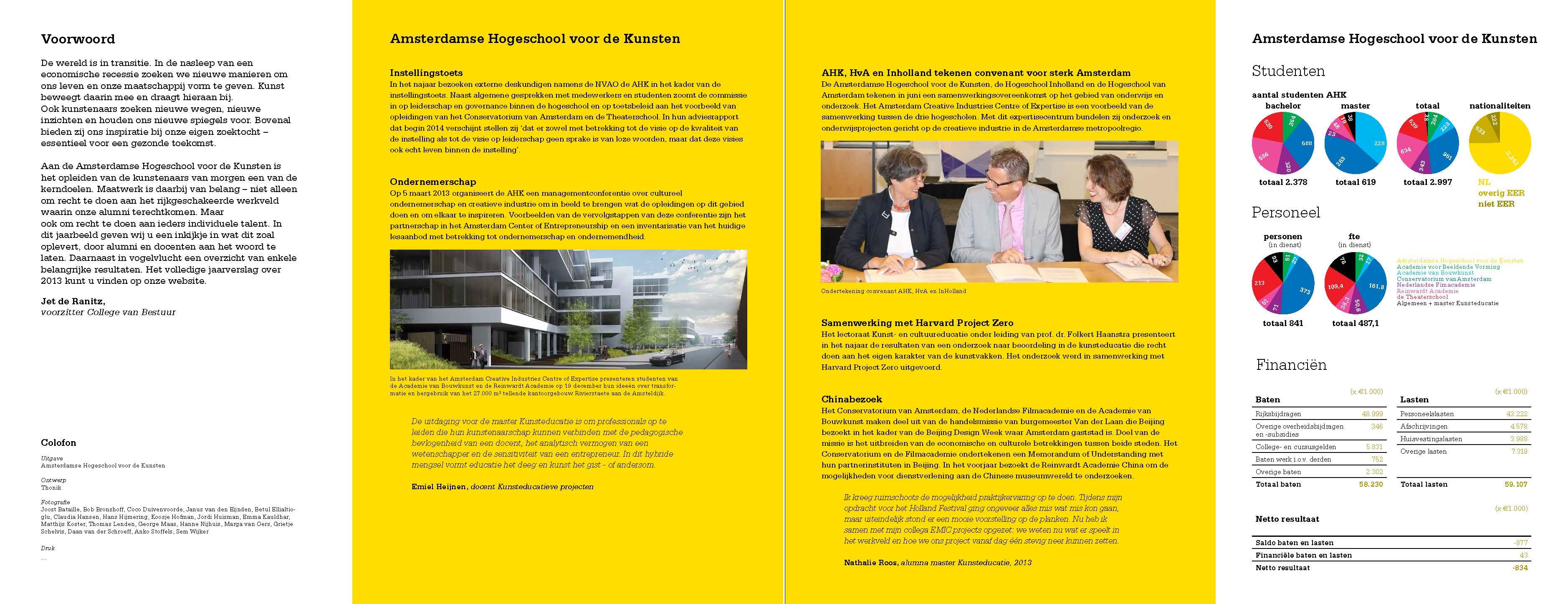 AHK_Jaarverslag_2013-2_Page_2
