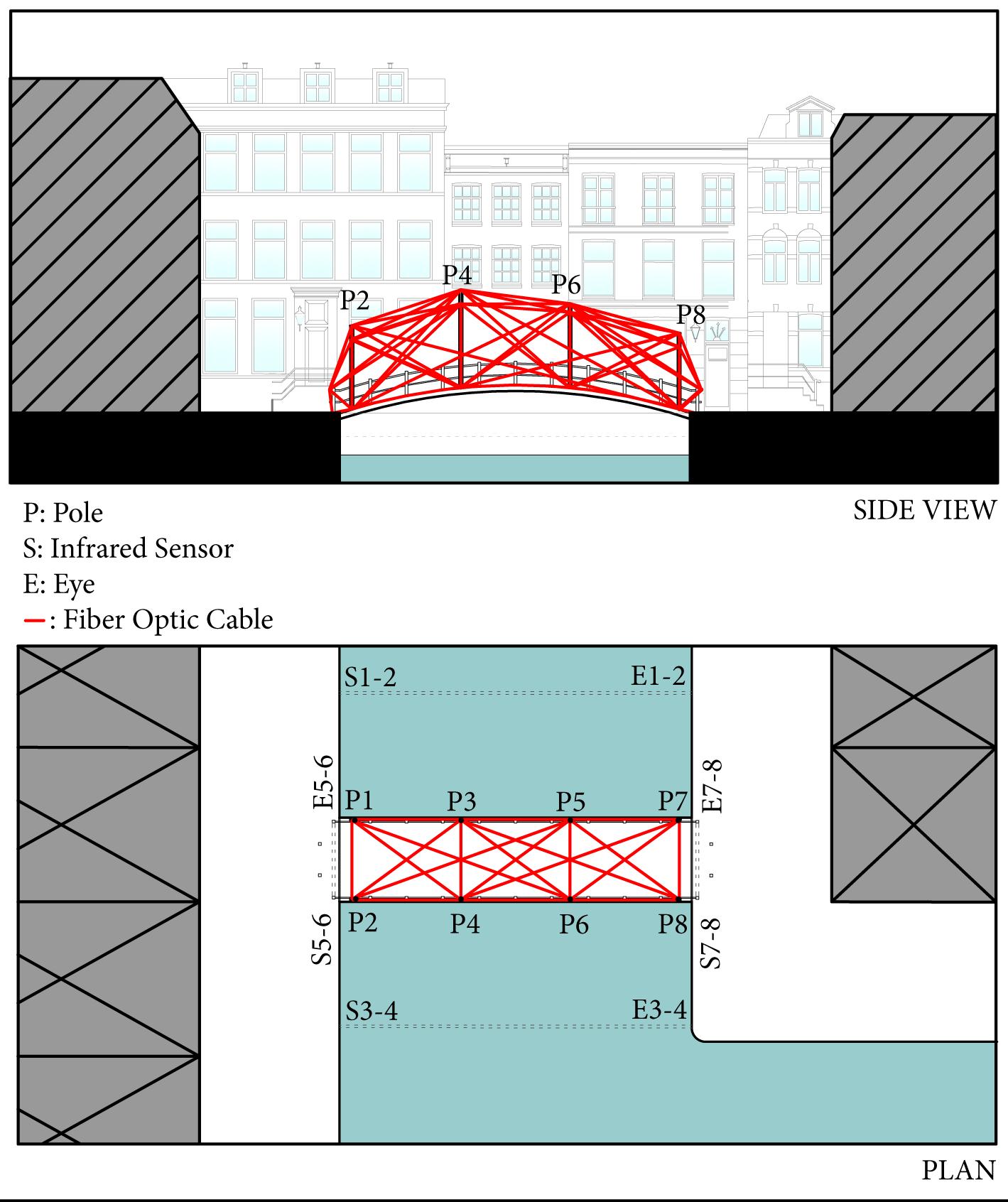 light bridge technical